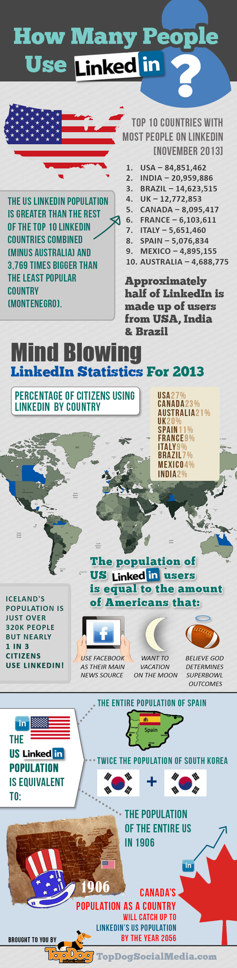 How Many People Use LinkedIn? [Infographic] | OPTIMISER SA PRESENCE SUR LINKED IN VIA SCOOP.IT ET PHILIPPE TREBAUL | Scoop.it