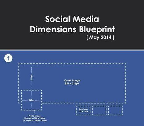 La taille des images Facebook, Twitter, Google+, LinkedIn, YouTube et Pinterest | Médias sociaux et tout ça | Scoop.it
