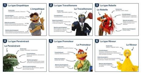 Quelques traits de personnalité, illustrés | Management des Organisations | Scoop.it