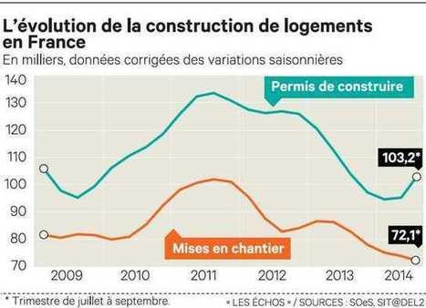 La construction de logements connaît une embellie en trompe-l'oeil | Construction l'Information | Scoop.it