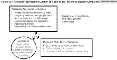 Can Curation Create Critical Thinkers?   An Eye on New Media   Scoop.it