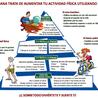 ASESORÍA CEP NORTE DE TENERIFE: UNA VISTA A LA EDUCACIÓN FÍSICA