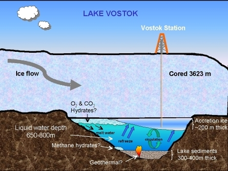 Sterile! Lake Vostok's microbes elusive in first measurements of surface water | Amazing Science | Scoop.it
