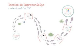 Teories de l'aprenentatge i relació amb les TIC...   ITWORLDEDU