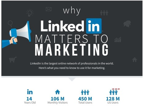 Why LinkedIn Matters to Marketing- Visual Contenting | Visual Marketing & Social Media | Scoop.it