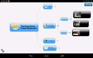 Mindjet Maps for Android - App Android su Google Play | Applicazioni Android e non, Infographics, Byod | Scoop.it