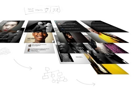 SlideShare Alternative: Create Dynamic Presentations That Integrate Images, Video and Live Feed with Projeqt | Social Media & sociaal-cultureel werk | Scoop.it