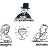 Consulting et Réflexions Managériales