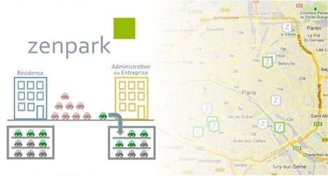 Avec Zenpark, on partage aussi les parkings | Invest into innovation | Scoop.it