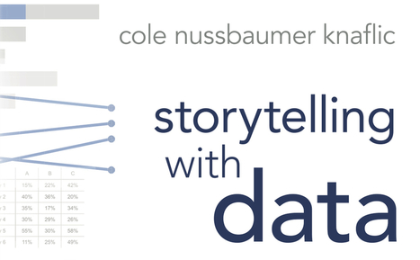 Club de Lectura NEO: Storytelling with Data | Digital Marketing Strategy | Scoop.it