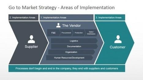 strategy presentation template. strategy presentation template ppt, Templates