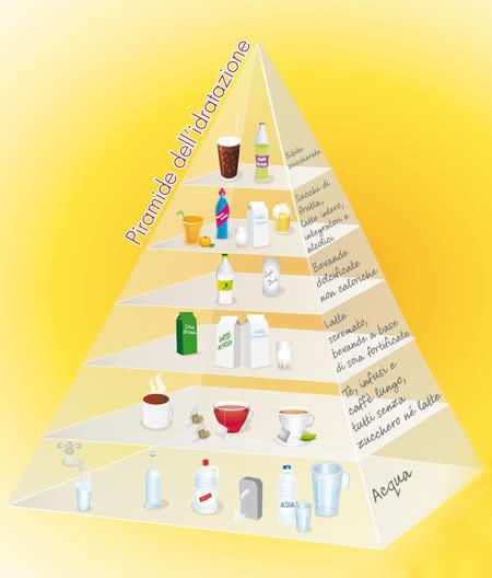 Celiachia ed Ipercolesterolemia - Not only gluten-free | FreeGlutenPoint | Scoop.it