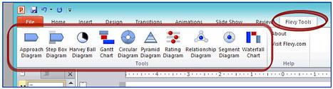 Free PowerPoint Plugin - Flevy Tools | education technology | Scoop.it