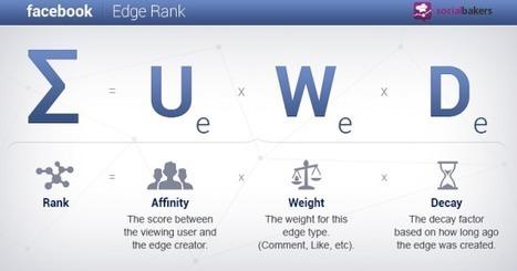 L'Edgerank Facebook en détail et en chiffres | Infos pros btob & boites à outils de Paxs Conseil | Scoop.it