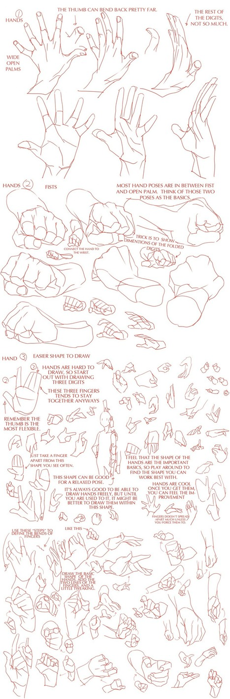 hand drawing\' in Drawing References and Resources