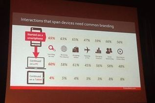 eConsultancy #DigitalOutlook14 - Outlook on Multi-Channel Marketing - Gold & Fabulous | Digital and Social Media Marketing | Scoop.it