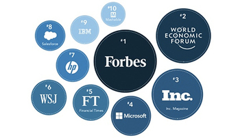 The 10 Most Influential Global Brands on LinkedIn | e-commerce & social media | Scoop.it