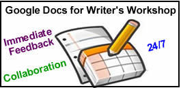 Cool Tools for 21st Century Learners: Use Google Docs to Facilitate a Digital Writer's Workshop | RT's ICT | Scoop.it
