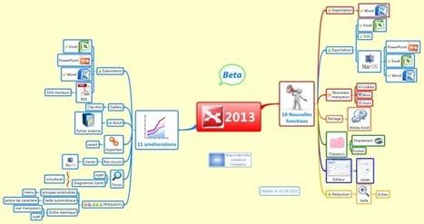 xmind 2013 gratuit en français