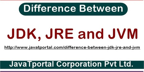 difference between jre and jdk