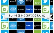 Square, Klarna, Stripe among World's Top 100 Private Tech Companies | Payments 2.0 | Scoop.it