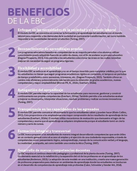 7 Beneficios de la Educación Basada en Competencias (EBC) | Aprendiendo a Distancia | Scoop.it