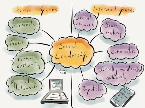 Social Leadership: Crossing Boundaries | Organisation Development | Scoop.it