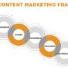 Content Marketing with Rebecca Buscemi