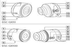 Sony to Introduce Two iPhone-Compatible Lenses in Leaked Manual - Apple Balla | iPhone stuff | Scoop.it