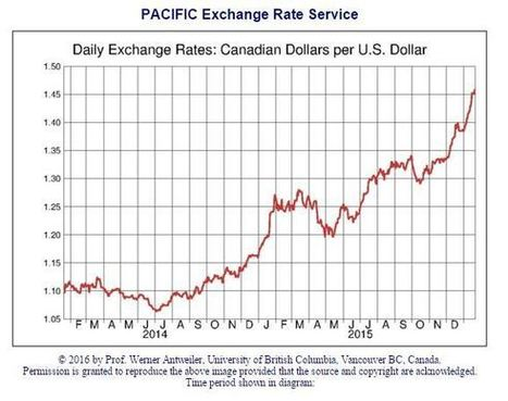How Much Has the Strong Dollar Affected U.S. Wine Exports? | Grande Passione | Scoop.it
