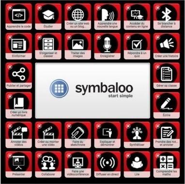 Plus de 150 outils numériques classés selon une intention pédagogique | Éducation, TICE, culture libre | Scoop.it