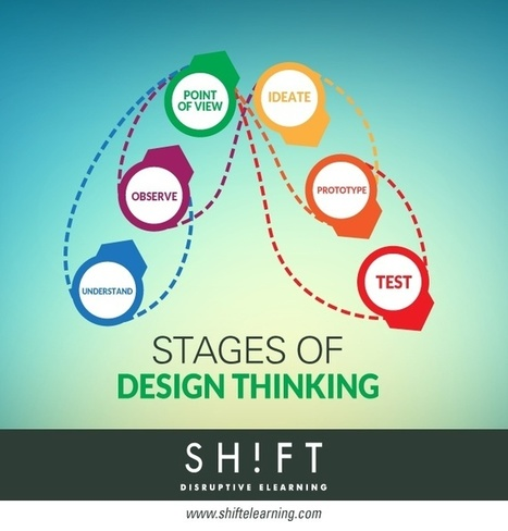 How Design Thinking Can Enrich eLearning Development | eLearning challenges in higher education | Scoop.it