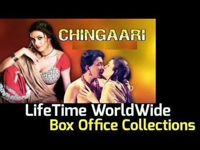 Chingaari Man Full Movie Download Free