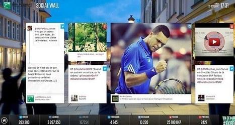 [Social Media] banques françaises, mauvaises élèves des réseaux sociaux | Communication - Marketing - Web_Mode Pause | Scoop.it
