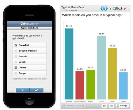 mQlicker: un outil pour créer des QCM interactifs pour les mobiles | Des Sites Web sur les TICE et des outils Tice utiles pour l'enseignant | Scoop.it