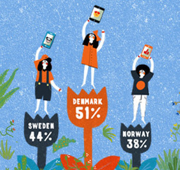 Gen Z: Growing and Learning with Mobile (Infographic below) | mLearning anywhere, anytime, anyhow ... | Scoop.it