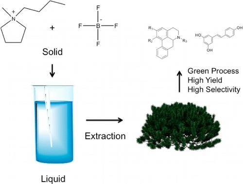 The Natural Products Chemistry Of Cyanobacteria