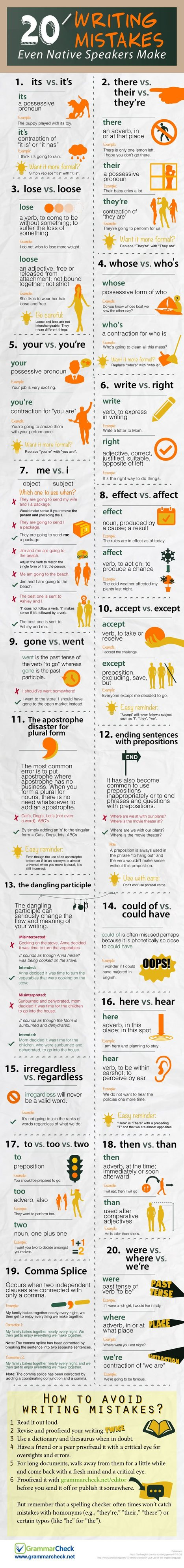 20 Writing Mistakes Even Native Speakers Make #Infographic | Internet Presence | Scoop.it