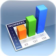How Numbers for iPad can save you time and make life easier during report card time! | Curtin iPad User Group | Scoop.it