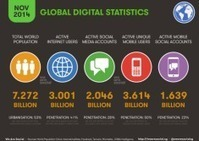 Global internet users hits three billion mark | Information Science and LIS | Scoop.it