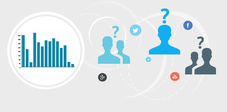 Successfully Measuring Social Customer Service Performance | PR & Communications daily news | Scoop.it