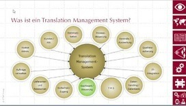 The Missed Opportunity of Translation Management Systems | Automated Translation (MT) Trends | Scoop.it