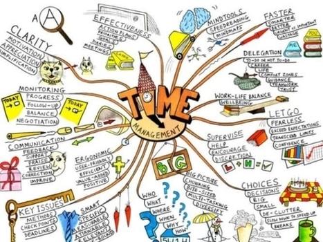Crea tus propios mapas mentales para organizar ideas de forma sencilla | LabTIC - Tecnología y Educación | Scoop.it