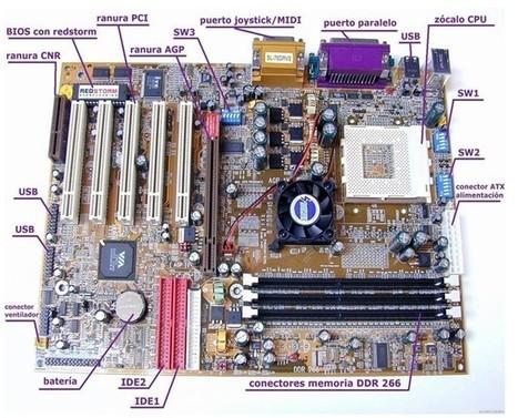 Partes Internas Del Computador Mantenimiento