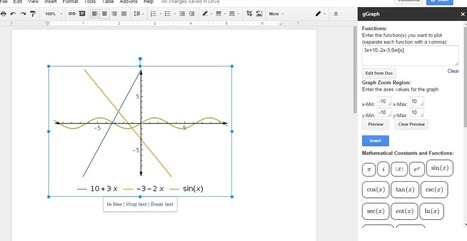 Free Technology for Teachers: Insert Graphs and Equations Into Google Docs and Forms | MatNet | Scoop.it