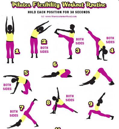 infographic pilates flexibility workout routin