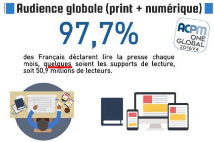 Presse: les lectures numériques ont dépassé les lectures papier | DocPresseESJ | Scoop.it
