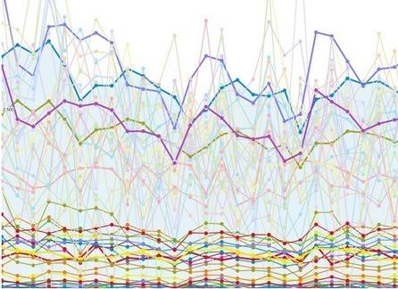 Smarter remarketing with Google Analytics - Analytics Blog | Mon cyber-fourre-tout | Scoop.it