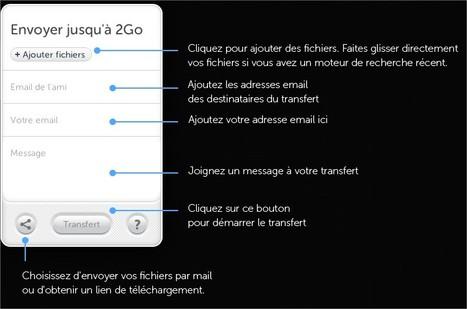 WeTransfer : envoi de fichiers volumineux | François MAGNAN  Formateur Consultant | Scoop.it