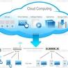 Cloud Computing en el PERU